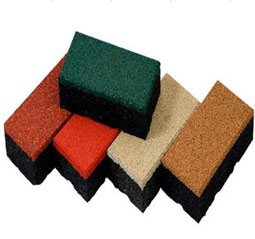 Leather, Textile & Rubber Industries